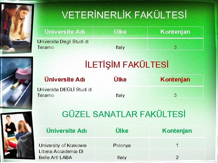 VETERİNERLİK FAKÜLTESİ Üniversite Adı Universita Degli Studi di Teramo Ülke Kontenjan Italy 3 İLETİŞİM