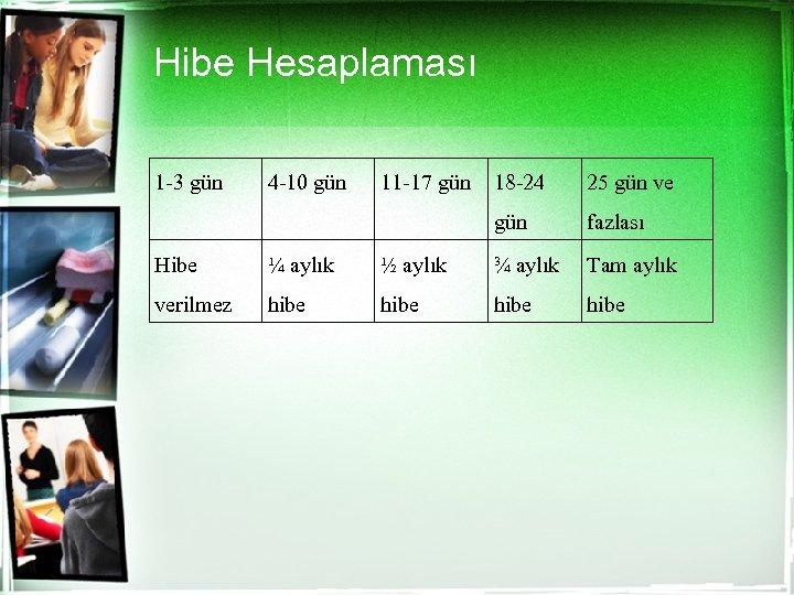Hibe Hesaplaması 1 -3 gün 4 -10 gün 11 -17 gün 18 -24 25