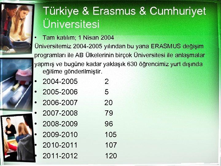 Türkiye & Erasmus & Cumhuriyet Üniversitesi • Tam katılım; 1 Nisan 2004 Üniversitemiz 2004