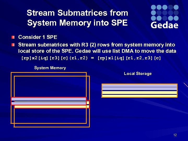 Stream Submatrices from System Memory into SPE Consider 1 SPE Stream submatrices with R