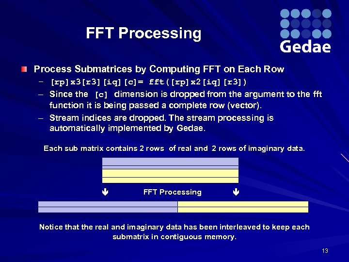 FFT Processing Process Submatrices by Computing FFT on Each Row – [rp]x 3[r 3][iq][c]=