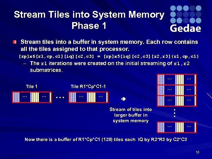 Stream Tiles into System Memory Phase 1 Stream tiles into a buffer in system