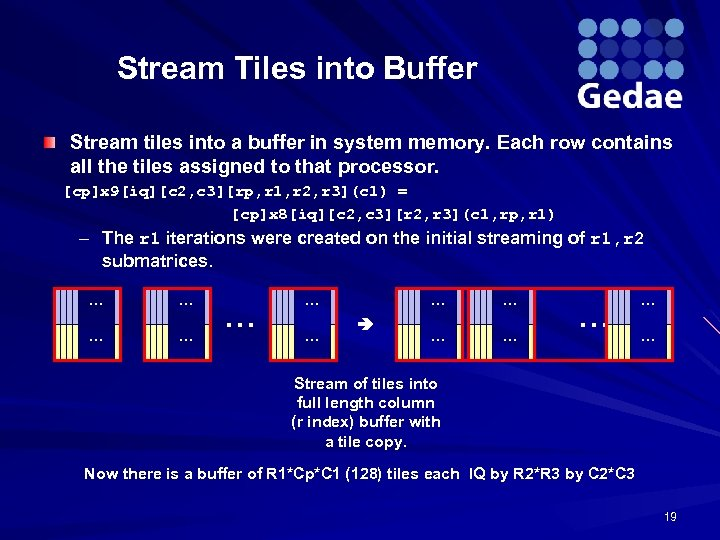 Stream Tiles into Buffer Stream tiles into a buffer in system memory. Each row