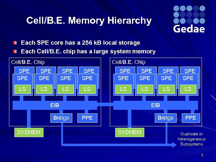 Cell/B. E. Memory Hierarchy Each SPE core has a 256 k. B local storage