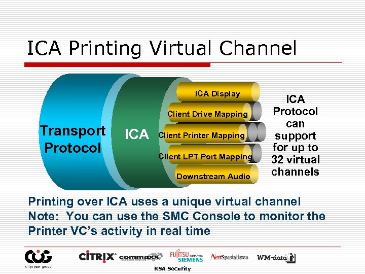 ICA Printing Virtual Channel ICA Display Client Drive Mapping Transport Protocol ICA Client Printer