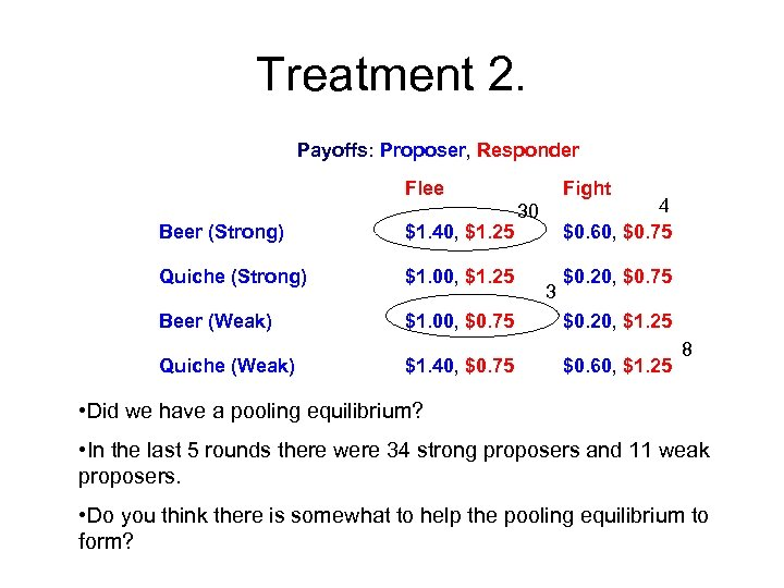 Treatment 2. Payoffs: Proposer, Responder Flee Beer (Strong) $1. 40, $1. 25 Quiche (Strong)