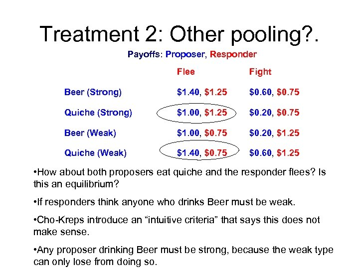 Treatment 2: Other pooling? . Payoffs: Proposer, Responder Flee Fight Beer (Strong) $1. 40,