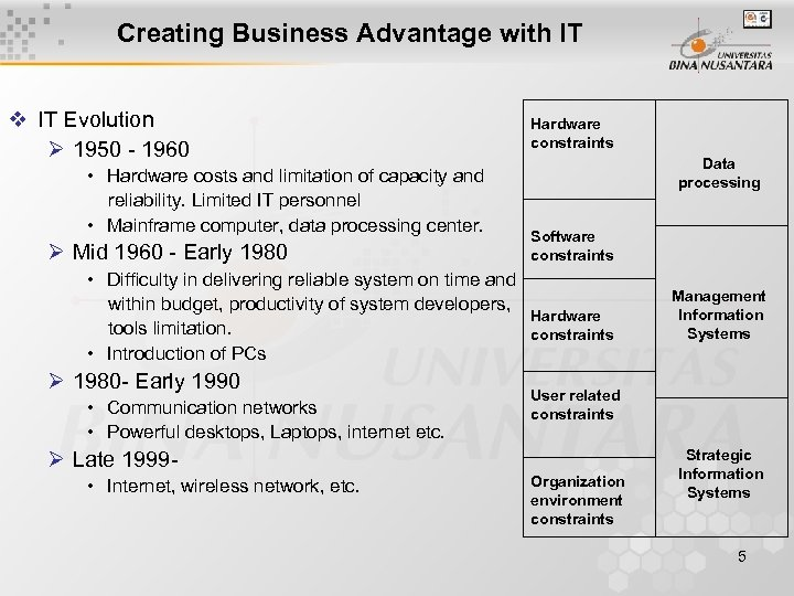 Creating Business Advantage with IT v IT Evolution Ø 1950 - 1960 • Hardware
