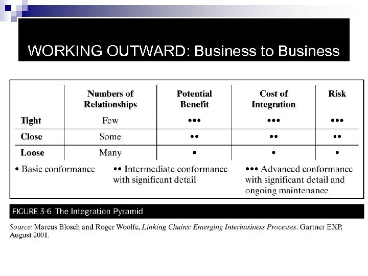 WORKING OUTWARD: Business to Business