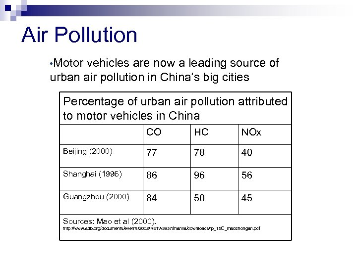 Air Pollution • Motor vehicles are now a leading source of urban air pollution