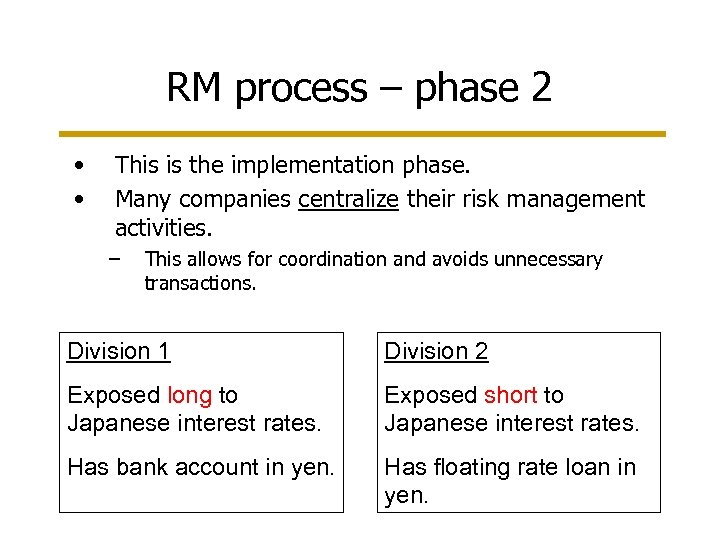 RM process – phase 2 • • This is the implementation phase. Many companies