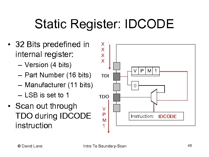 Static Register: IDCODE • 32 Bits predefined in internal register: – – Version (4