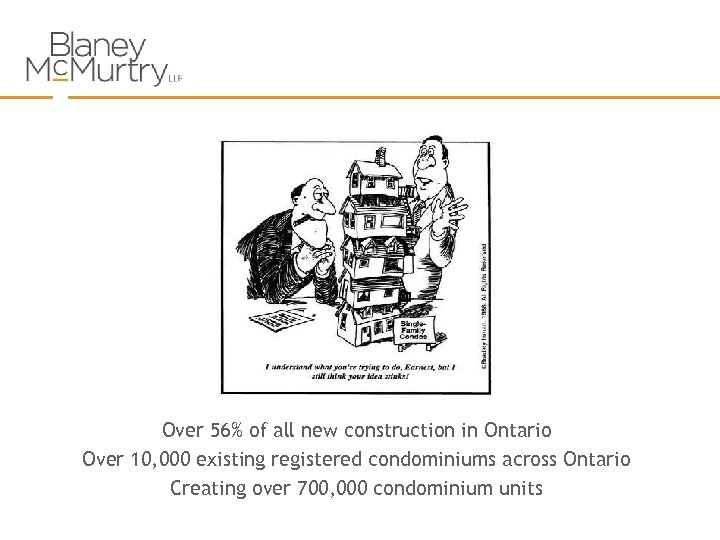 Over 56% of all new construction in Ontario Over 10, 000 existing registered condominiums