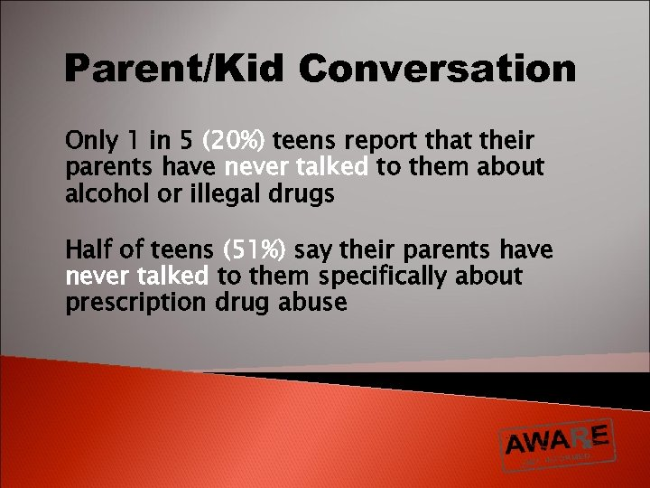 Parent/Kid Conversation Only 1 in 5 (20%) teens report that their parents have never