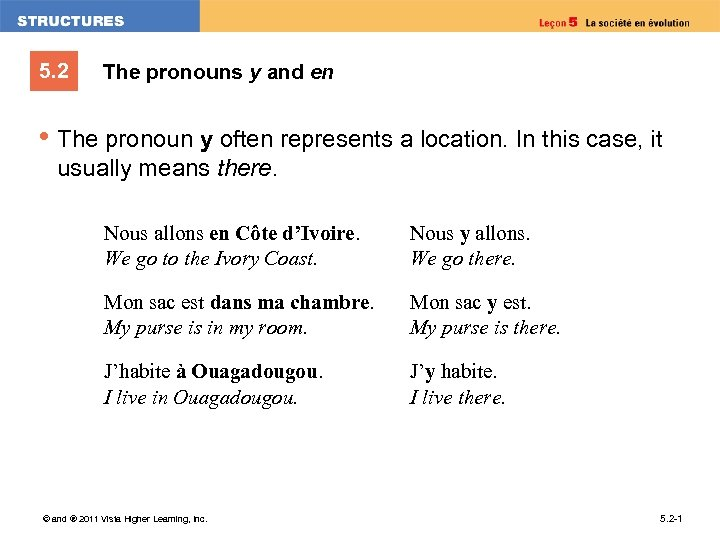 5. 2 The pronouns y and en • The pronoun y often represents a