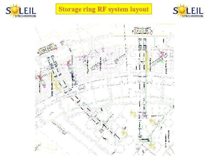Storage ring RF system layout