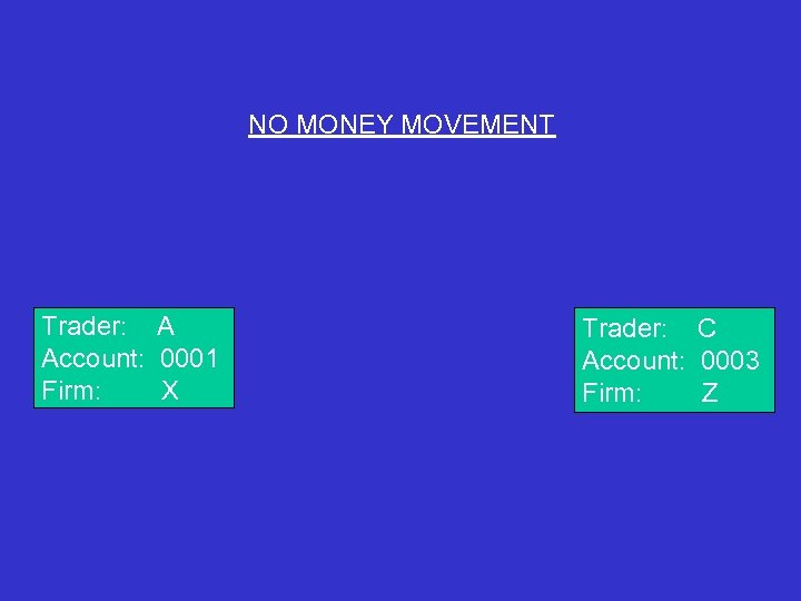 NO MONEY MOVEMENT Trader: A Account: 0001 Firm: X Trader: C Account: 0003 Firm: