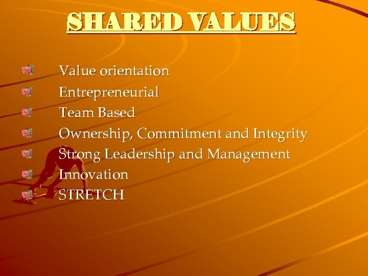 SHARED VALUES Value orientation Entrepreneurial Team Based Ownership, Commitment and Integrity Strong Leadership and