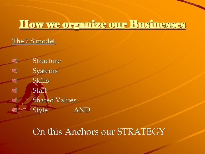 How we organize our Businesses The 7 S model Structure Systems Skills Staff Shared