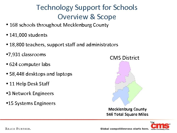 Technology Support for Schools Overview & Scope • 168 schools throughout Mecklenburg County •