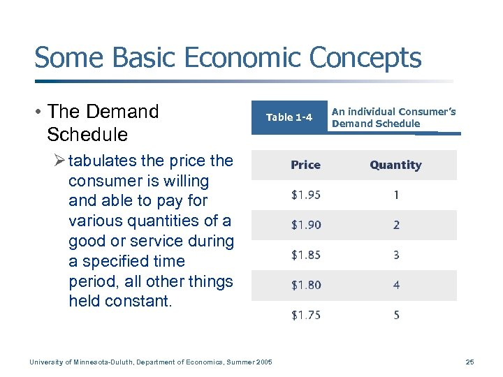 Some Basic Economic Concepts • The Demand Schedule Table 1 -4 An individual Consumer's