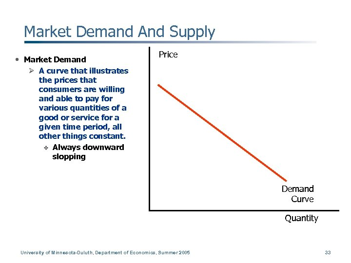 Market Demand And Supply • Market Demand Ø A curve that illustrates the prices
