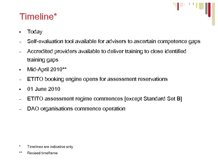 Timeline* § Today – Self-evaluation tool available for advisers to ascertain competence gaps –
