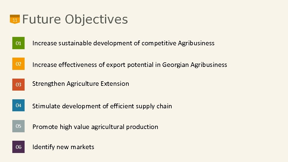 11 Future Objectives 01 Increase sustainable development of competitive Agribusiness 02 Increase effectiveness of