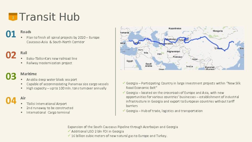 3 Transit Hub 01 Roads 02 Rail 03 Maritime 04 § § § Plan