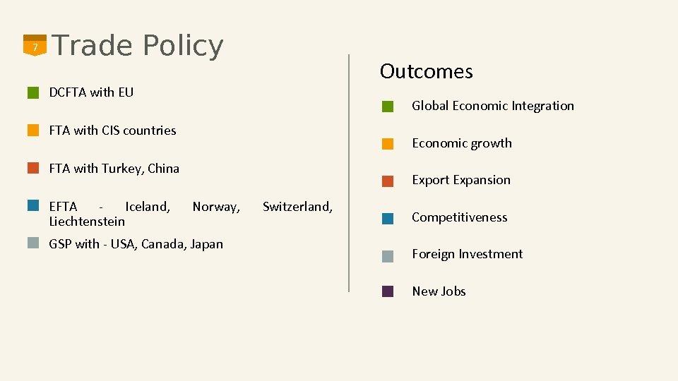 7 Trade Policy Outcomes DCFTA with EU Global Economic Integration FTA with CIS countries