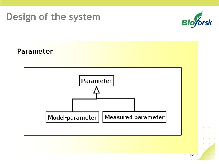 Design of the system Parameter 17
