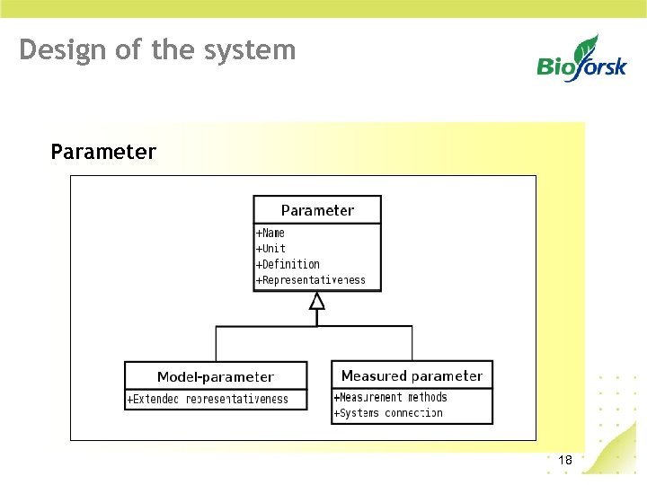 Design of the system Parameter 18