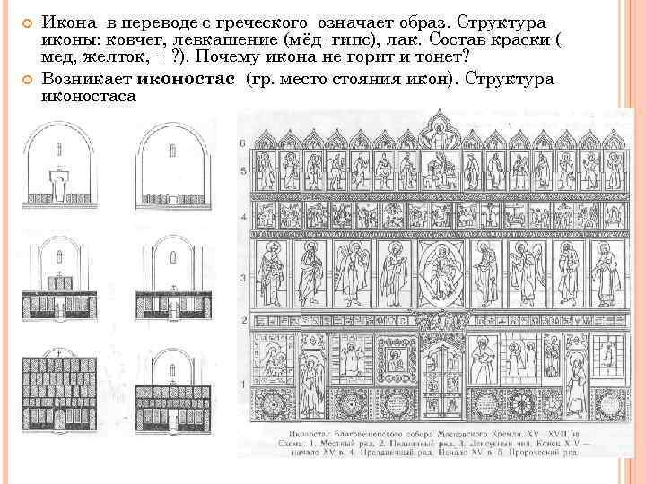Икона в переводе с греческого означает образ. Структура иконы: ковчег, левкашение (мёд+гипс), лак.