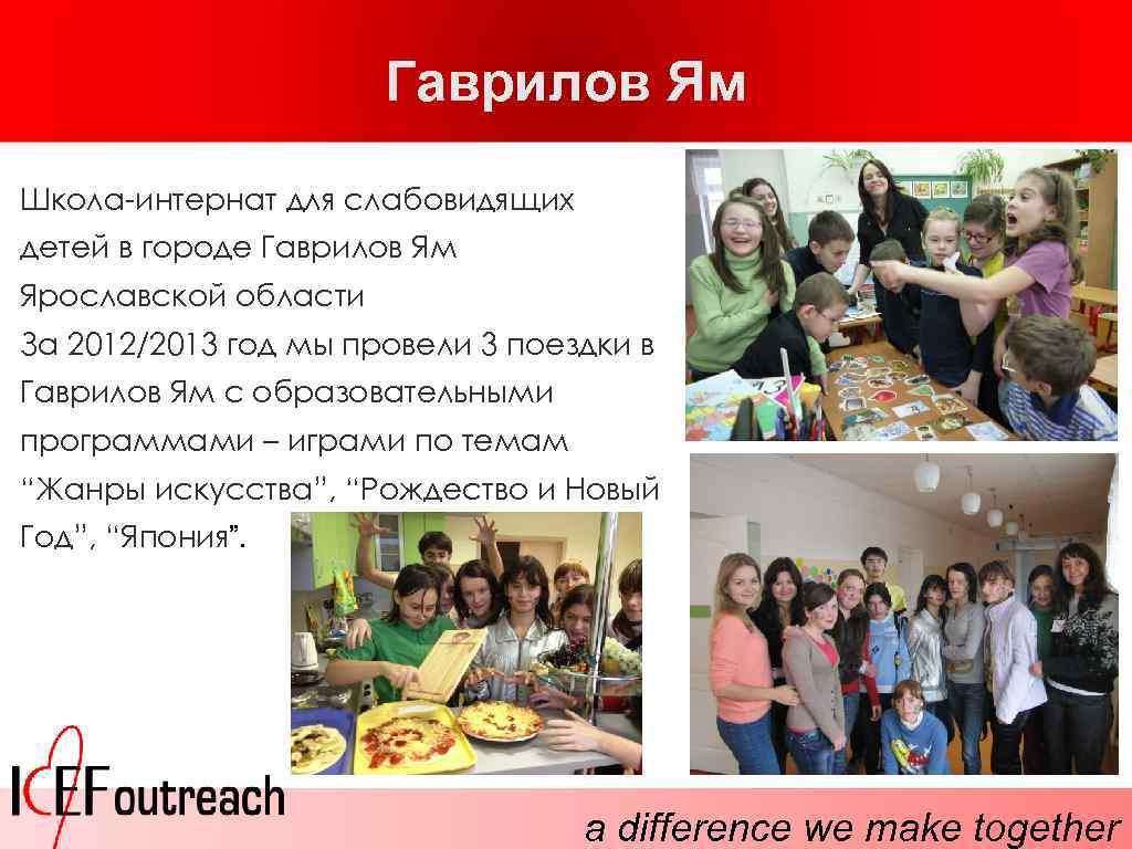 Гаврилов Ям Школа-интернат для слабовидящих детей в городе Гаврилов Ям Ярославской области За 2012/2013