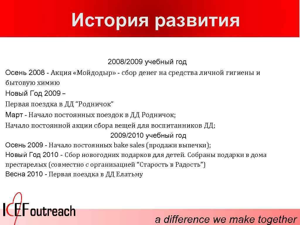 История развития 2008/2009 учебный год Осень 2008 - Акция «Мойдодыр» - сбор денег на