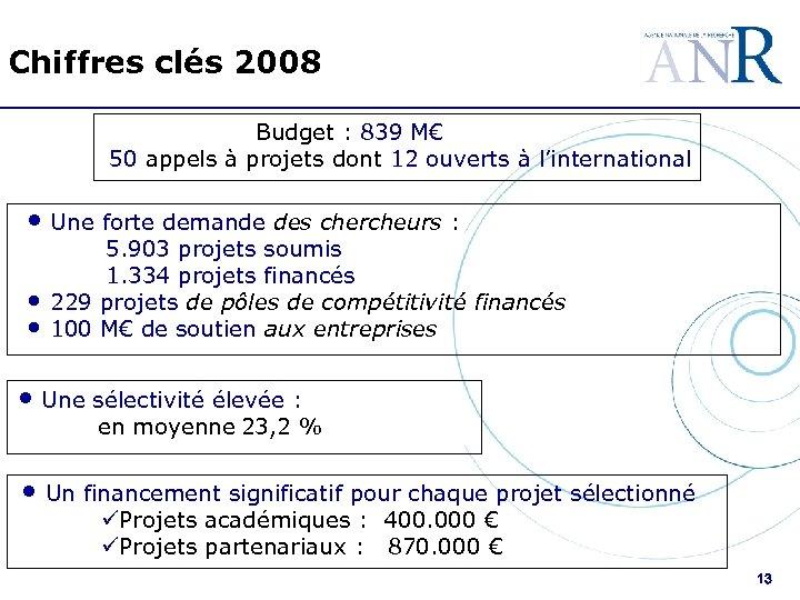 Chiffres clés 2008 Budget : 839 M€ 50 appels à projets dont 12 ouverts