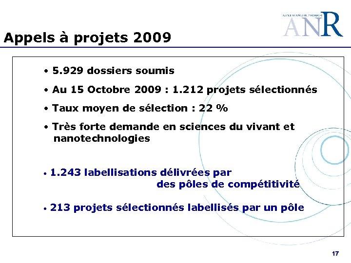 Appels à projets 2009 • 5. 929 dossiers soumis • Au 15 Octobre 2009