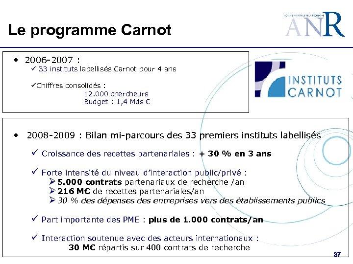 Le programme Carnot • 2006 -2007 : ü 33 instituts labellisés Carnot pour 4