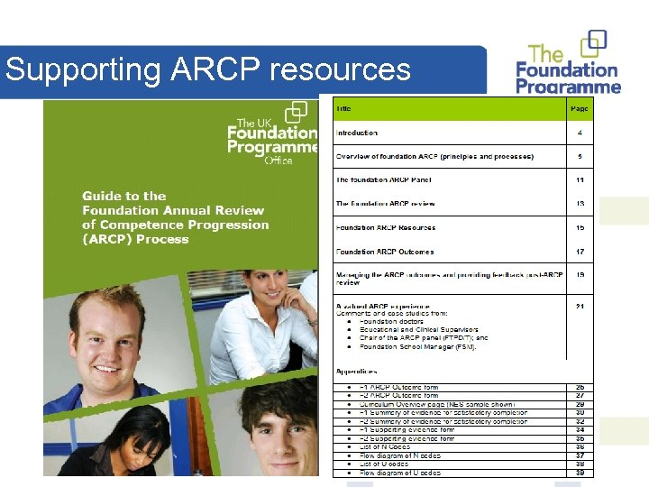 Supporting ARCP resources
