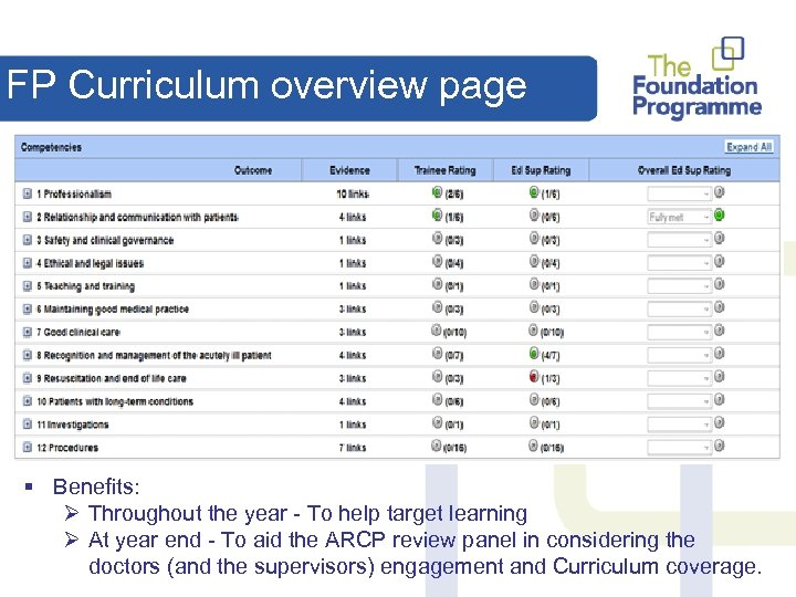FP Curriculum overview page § Benefits: Ø Throughout the year - To help target