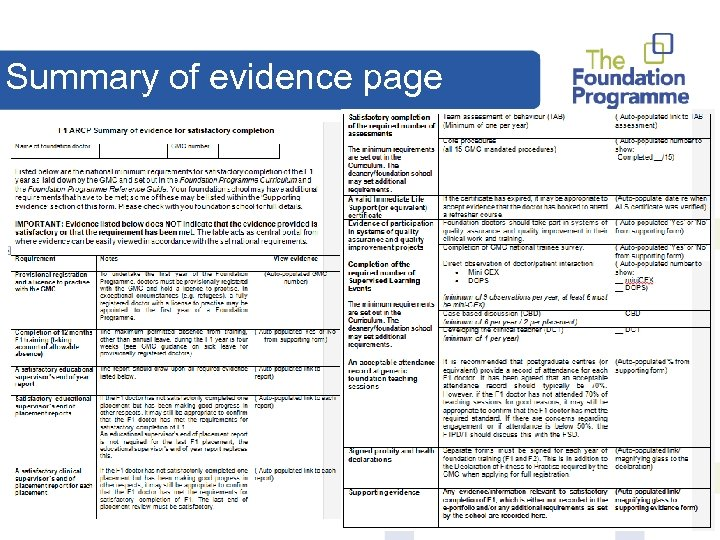 Summary of evidence page