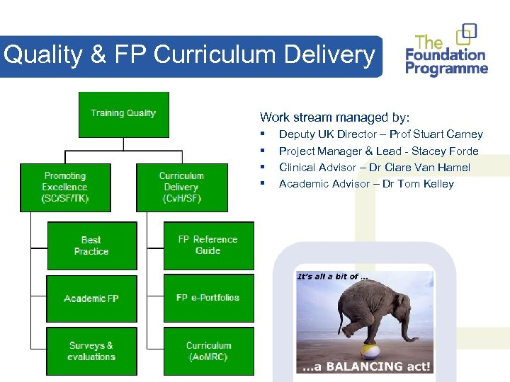Quality & FP Curriculum Delivery Work stream managed by: § § Deputy UK Director