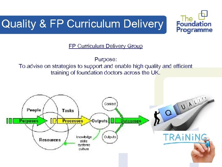 Quality & FP Curriculum Delivery Group Purpose: To advise on strategies to support and