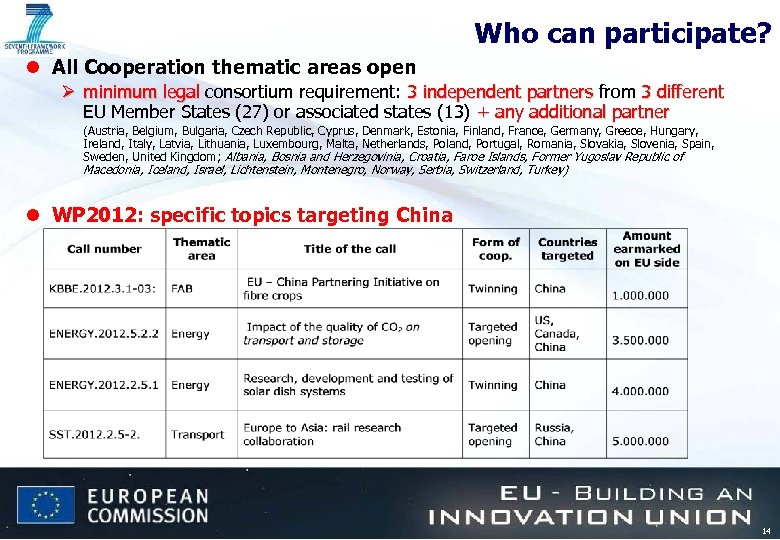Who can participate? l All Cooperation thematic areas open Ø minimum legal consortium requirement: