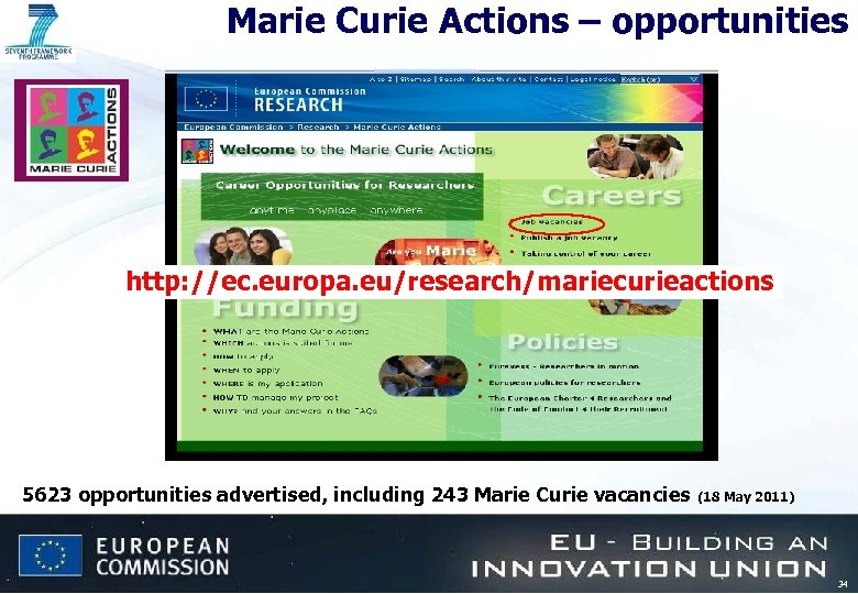 Marie Curie Actions – opportunities http: //ec. europa. eu/research/mariecurieactions 5623 opportunities advertised, including 243
