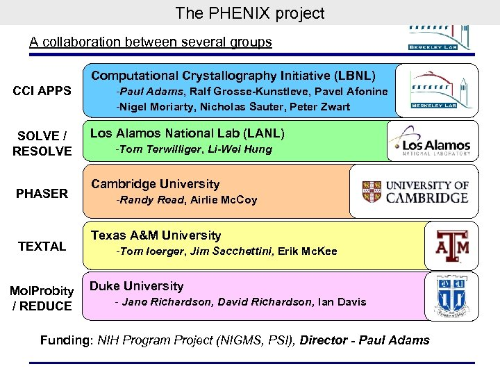 The PHENIX project A collaboration between several groups Computational Crystallography Initiative (LBNL) CCI APPS