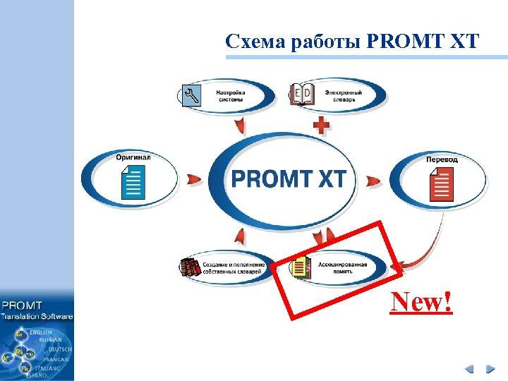 Схема работы PROMT XT New!