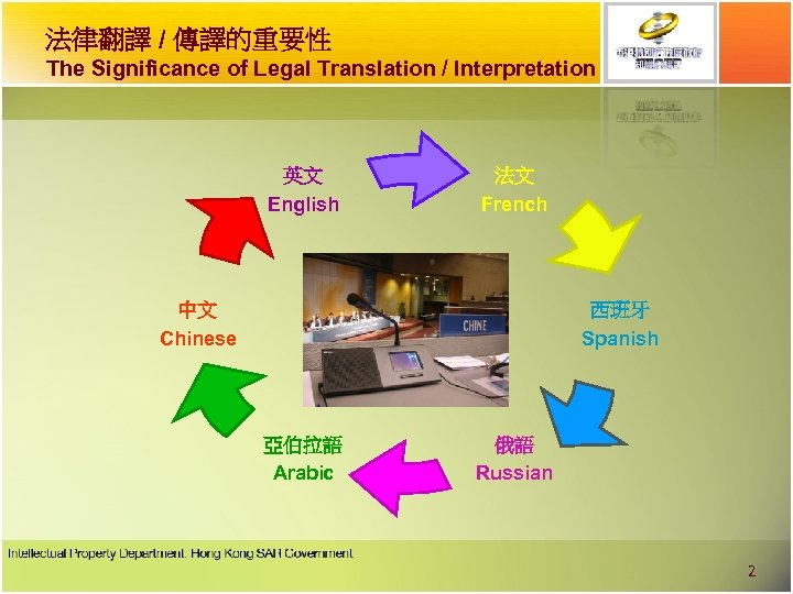 法律翻譯 / 傳譯的重要性 The Significance of Legal Translation / Interpretation 英文 English 法文 French