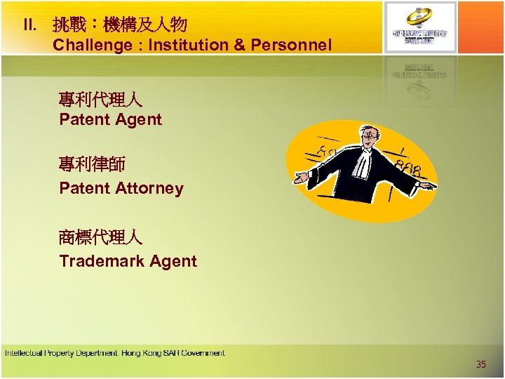 II. 挑戰︰機構及人物 Challenge : Institution & Personnel 專利代理人 Patent Agent 專利律師 Patent Attorney 商標代理人