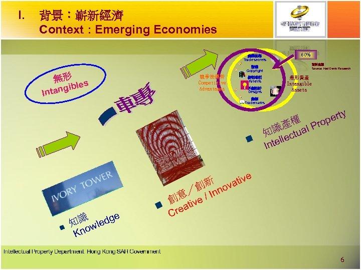 I. 背景︰嶄新經濟 Context : Emerging Economies 商業秘密 Trade secrets 版權 Copyright 無形 s le